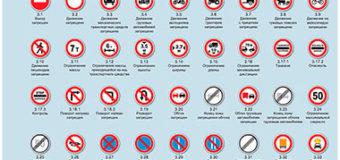 Штраф за невыполнение требований дорожных знаков