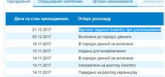 Новые штрафы ПДД Украина – 2018. Законопроект 7286