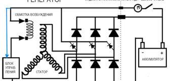 Неисправности диодного моста генератора. Причины и следствия