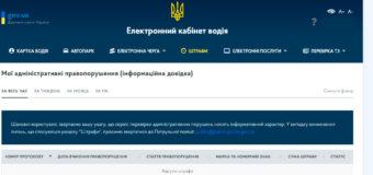 Проверка штрафов ПДД. Онлайн официальный способ.